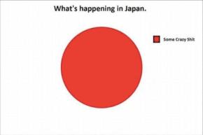 wtf giappone, wtf japón, sesso giappone sexo japon